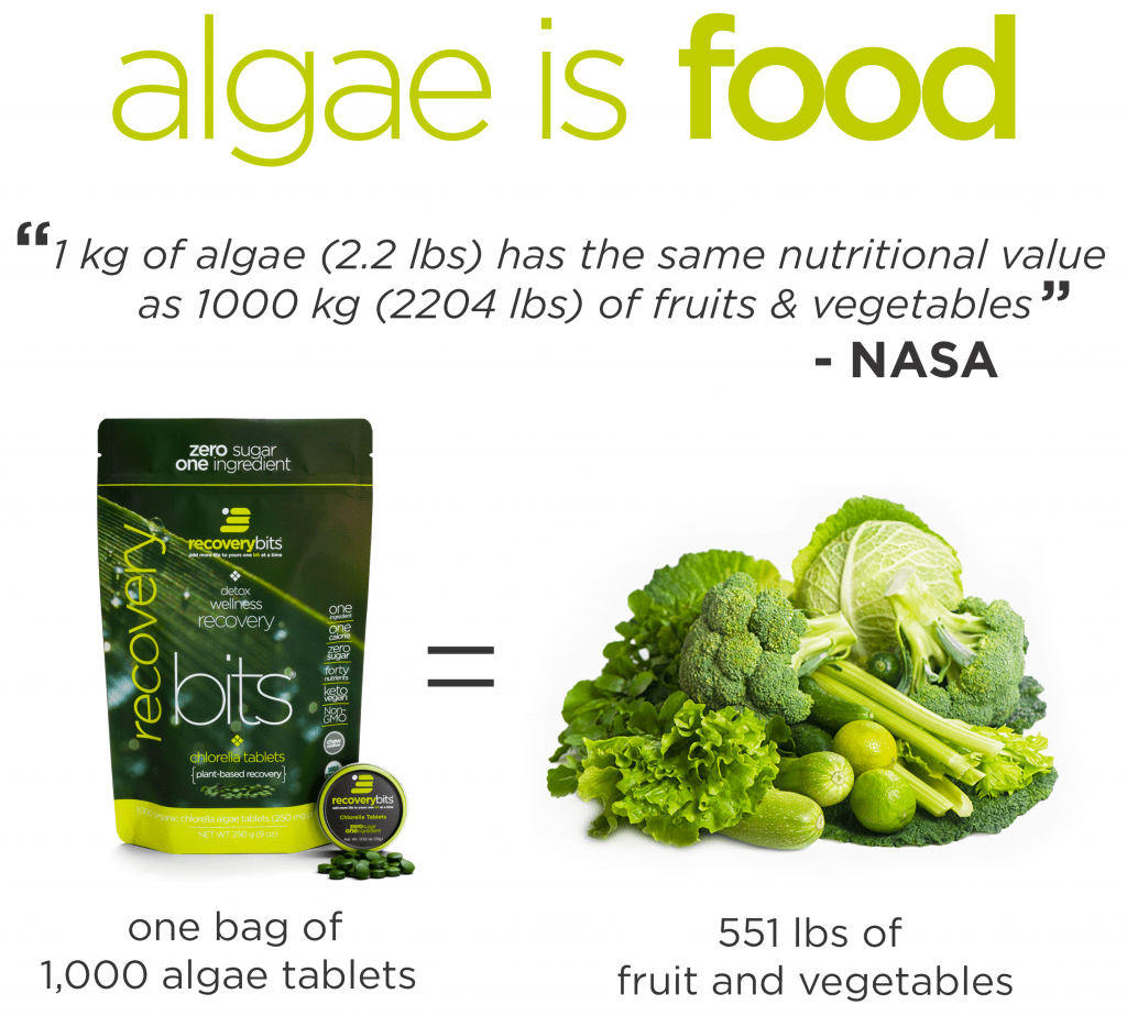 chlorella algae compared to 551 lbs of vegetables