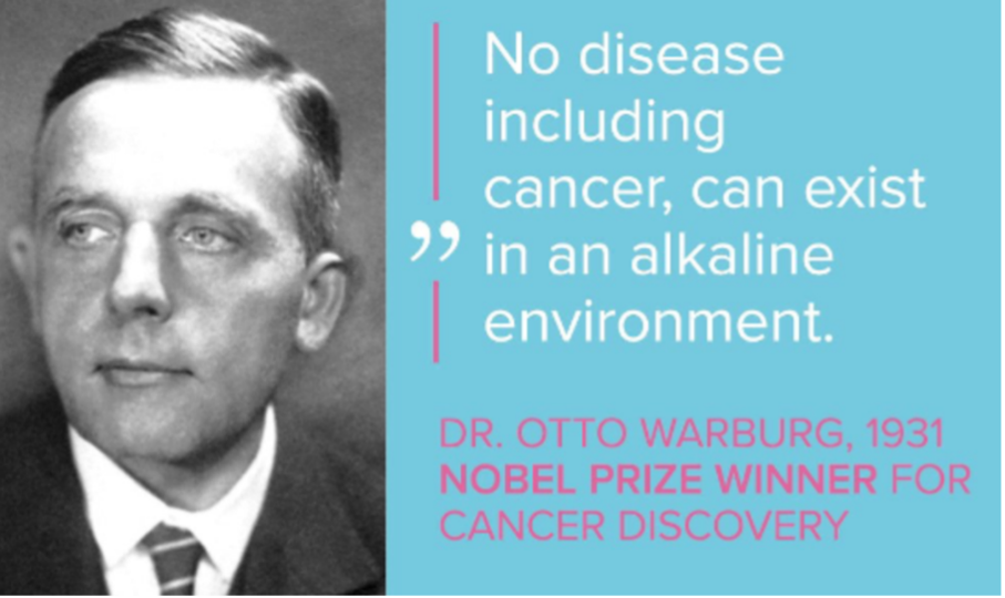Otto Warburg quote and picture