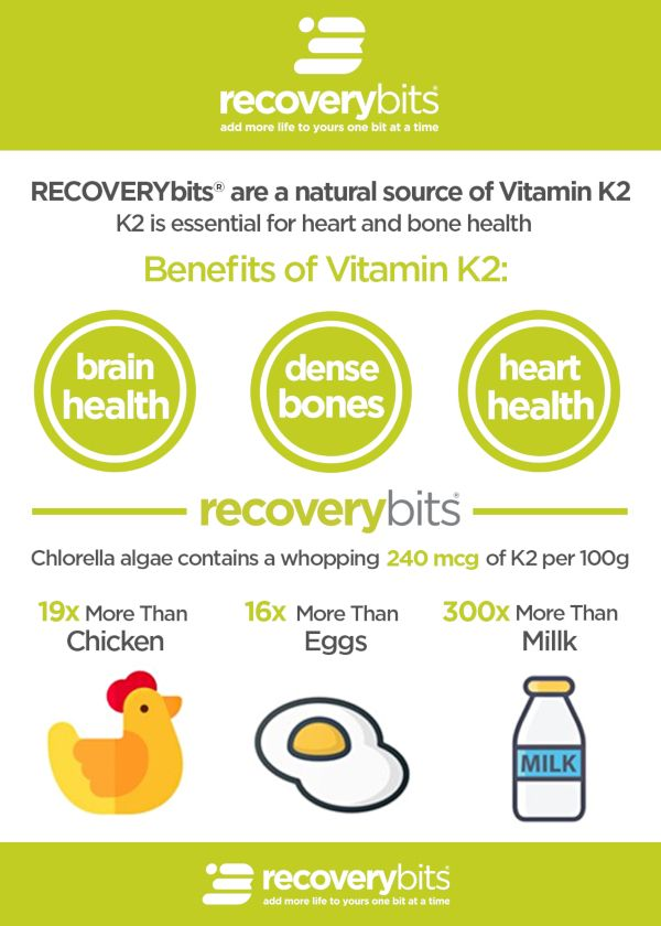 RECOVERYbits Vitamin K2 Comparison Chart