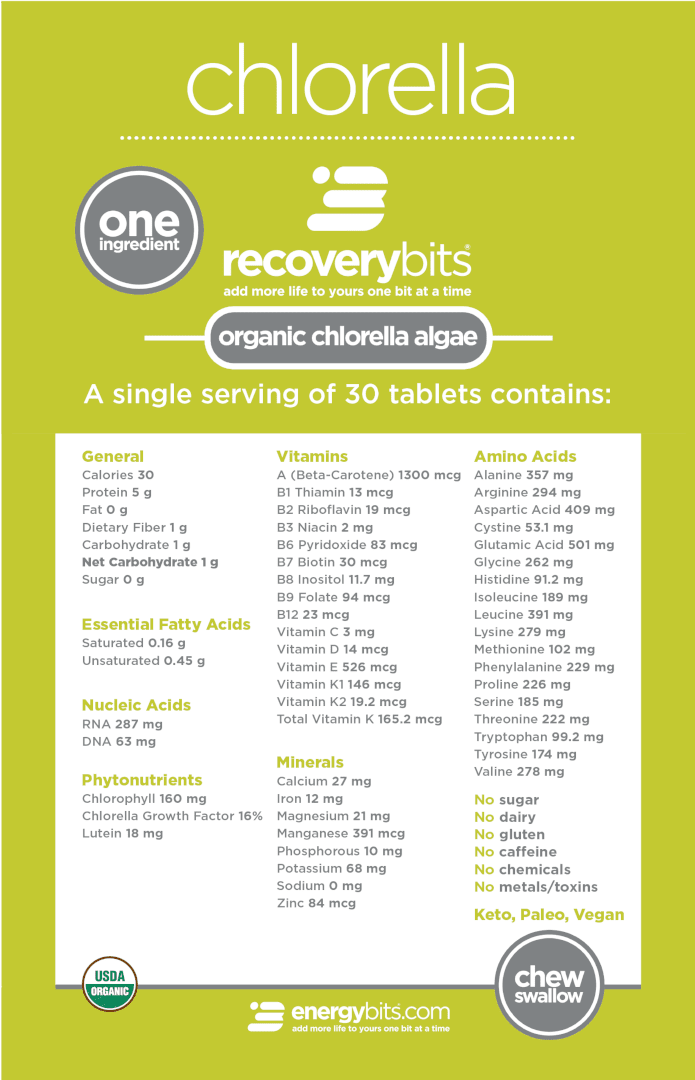 Nutrition in a single serving of RECOVERYbits Chlorella Algae
