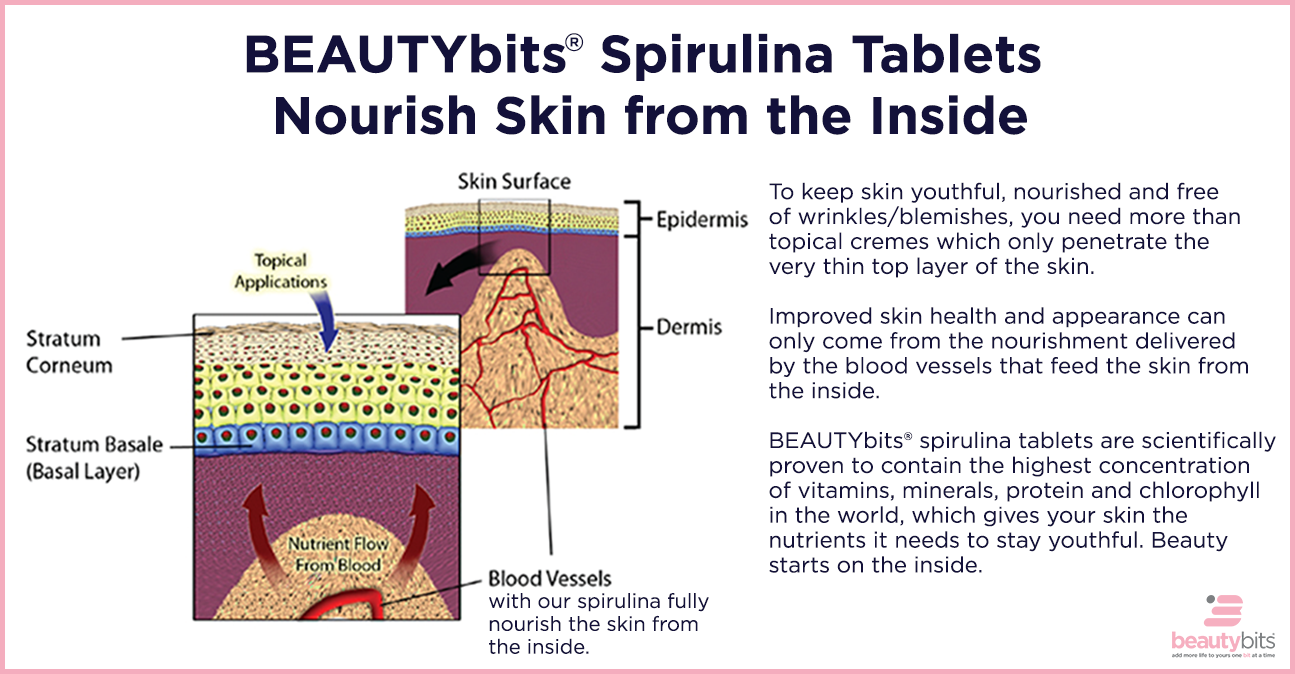 BEAUTYbits Spirulina Tablets Nourish Skin