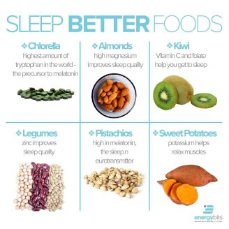 foods that may help you sleep better include chlorella, almonds, kiwi, legumes, pistachios, and sweet potatoes