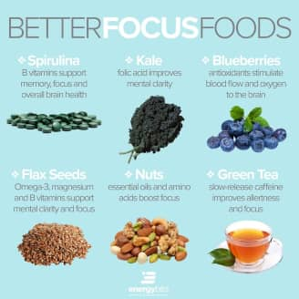 better focus foods include spirulina, kale, blueberries, flax seeds, nuts, and green tea.