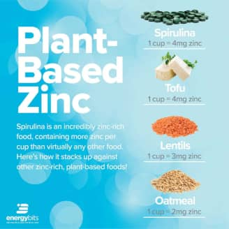 Plant-based sources of zinc include spirulina, tofu, lentils, and oatmeal.
