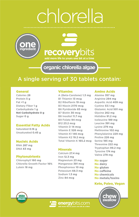 recoverybits chlorella nutritional composition